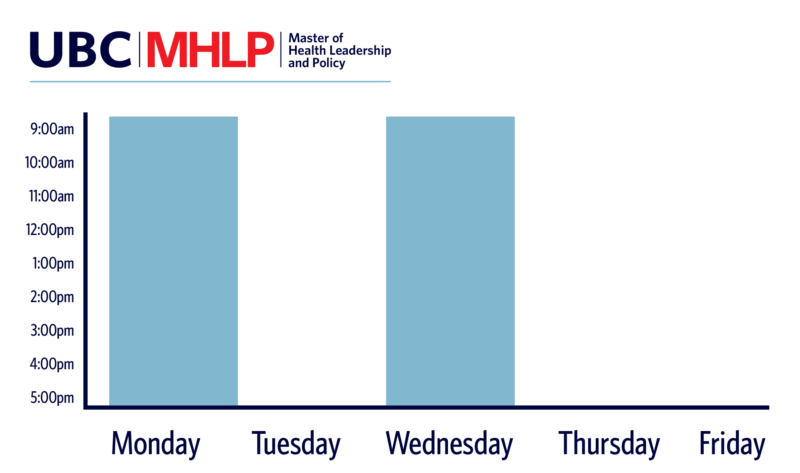 MHLP Stacked Schedule Example